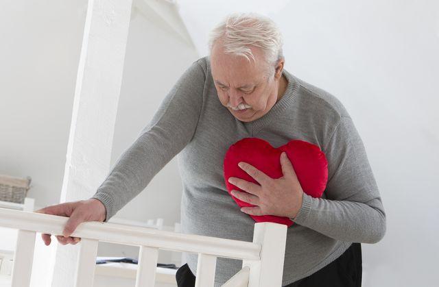 Первая помощь при стенокардии в домашних условиях